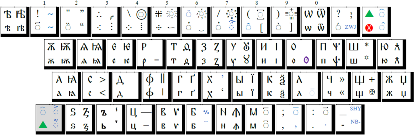 Fonts And Keyboards