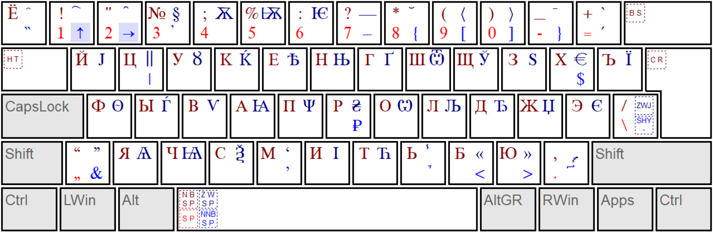 keyboard layout Slavonic (ru)