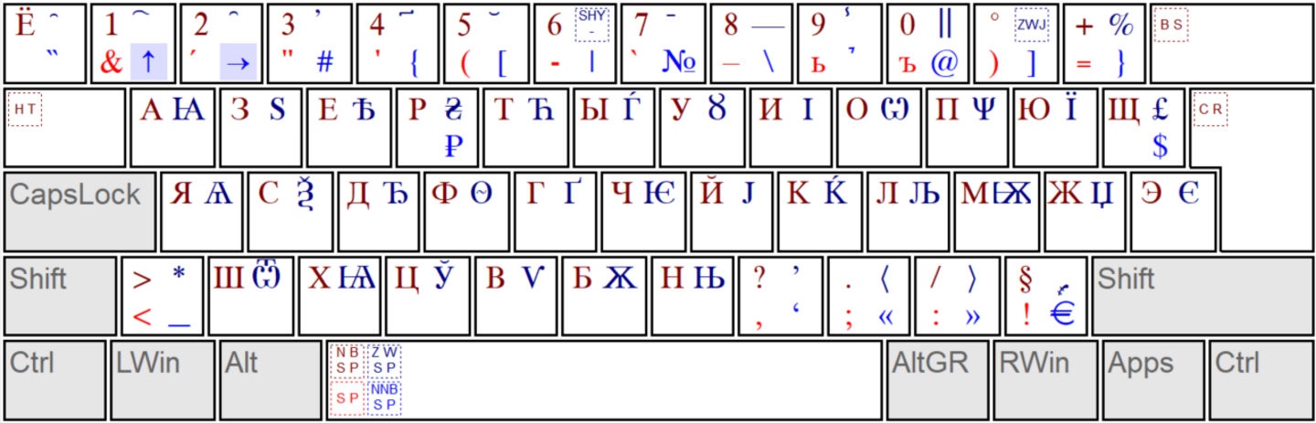 keyboard layout Slavonic (fr)